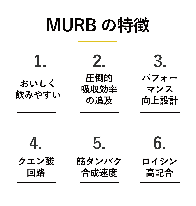 MURB(マーブ)の特徴は美味しく飲みやすいこと、吸収効率を追求したこと、パフォーマンス向上のための配合設計、クエン酸回路、筋タンパク合成速度、ロイシン高配合なことです