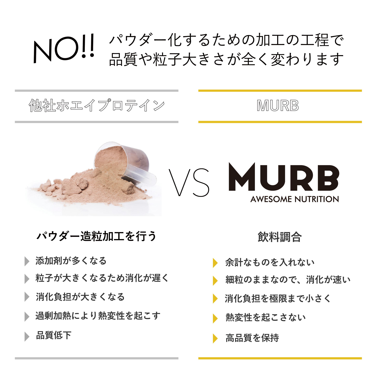 MURBは飲料として調合しており、余計な添加物も入れず、熱変性も起こしません。プロテインパウダーは造粒加工の際に編成したり添加物を加えることが多いです。