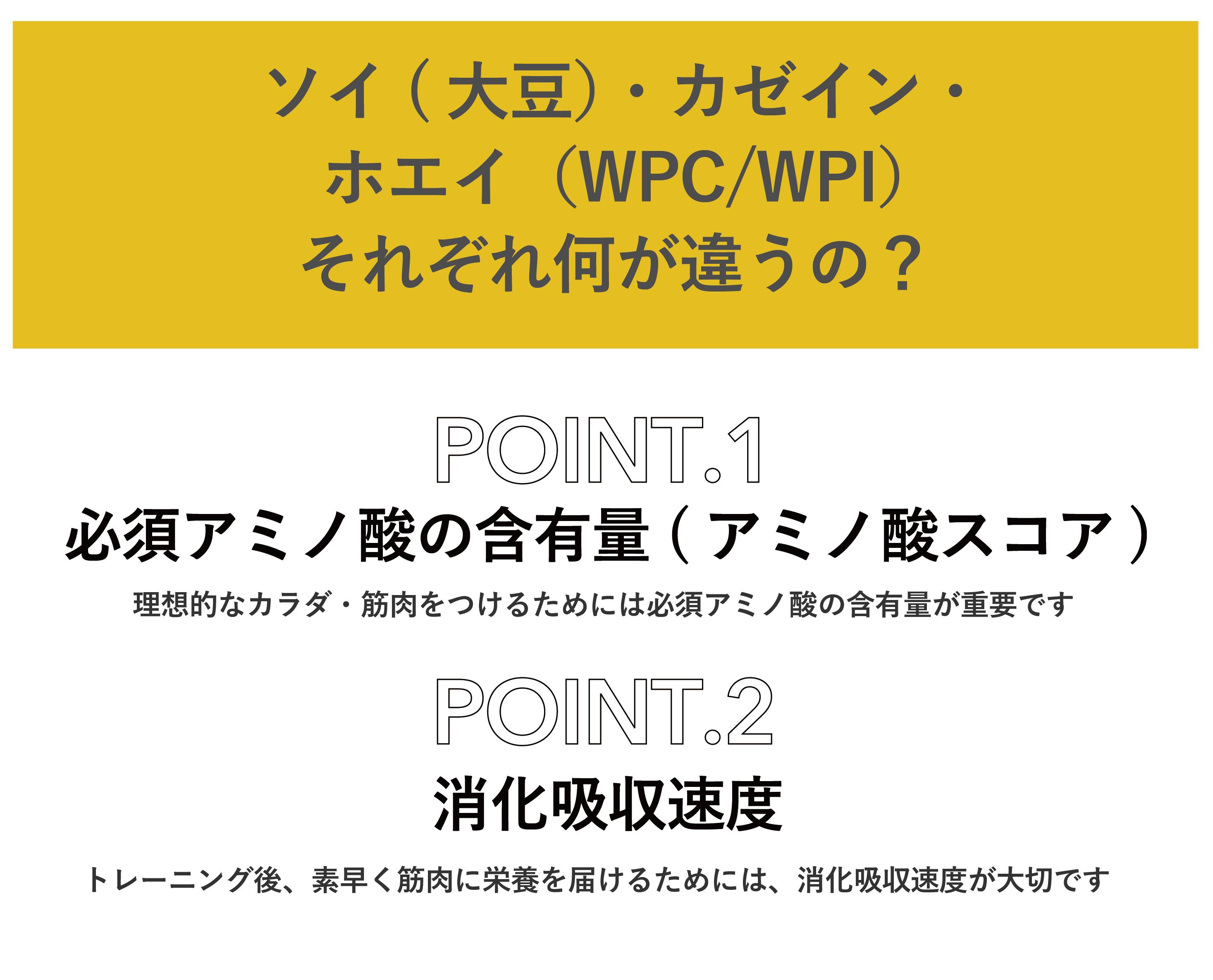 プロテインの種類、ソイ(大豆)・カゼイン・ホエイ(WPC/WPI)それぞれ何が違うの?必須アミノ酸の含有量と消化吸収速度が違います。
